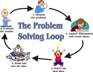 During Period III, we are focused on critical thinking and problem solving . . .